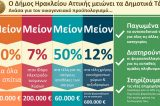 Τη μεγαλύτερη μείωση πανελλαδικά στα δημοτικά τέλη έκανε ο Μπάμπαλος στο Ηράκλειο Αττικής