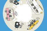 Εκδηλώσεις και στην Ηγουμενίτσα για την Ευρωπαϊκή Εβδομάδα Κινητικότητας