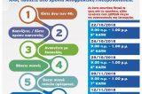 Δωρεάν Έλεγχος Χρόνιας Αποφρακτικής Πνευμονοπάθειας στα ΚΑΠΗ Ιλίου