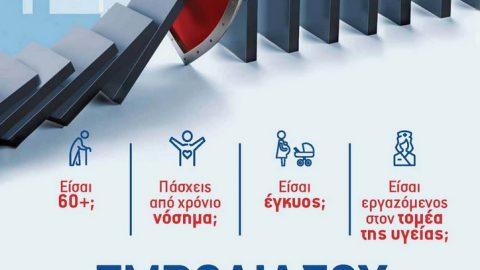 Καμπάνια εμβολιασμού κατά της γρίπης στις Αχαρνές