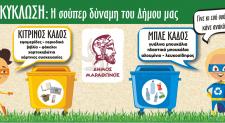 Το 2020 έτος Ανακύκλωσης για τον Δήμο Μαραθώνος